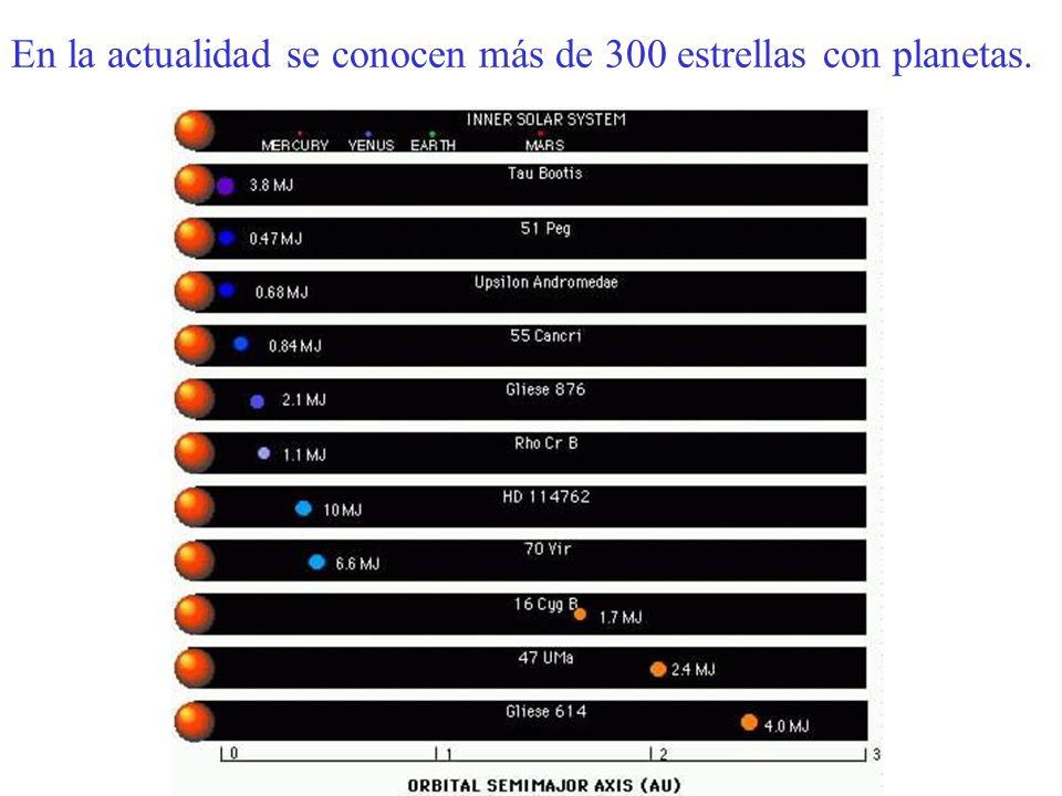 En la actualidad se conocen más de 300 estrellas con planetas.