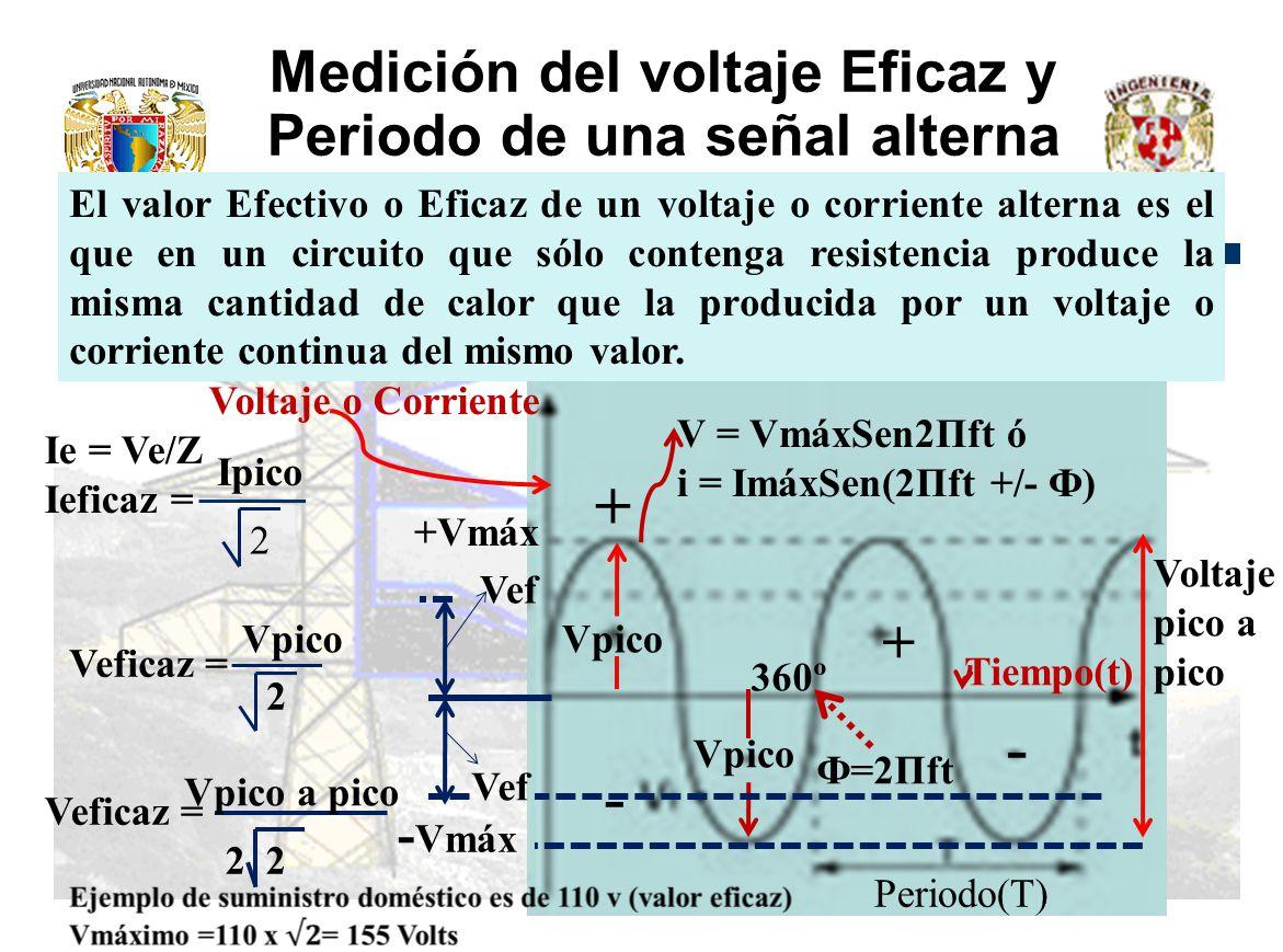 Medición del voltaje Eficaz y Periodo de una señal alterna El valor Efectivo o Eficaz de un voltaje o corriente alterna es el que en un circuito que s