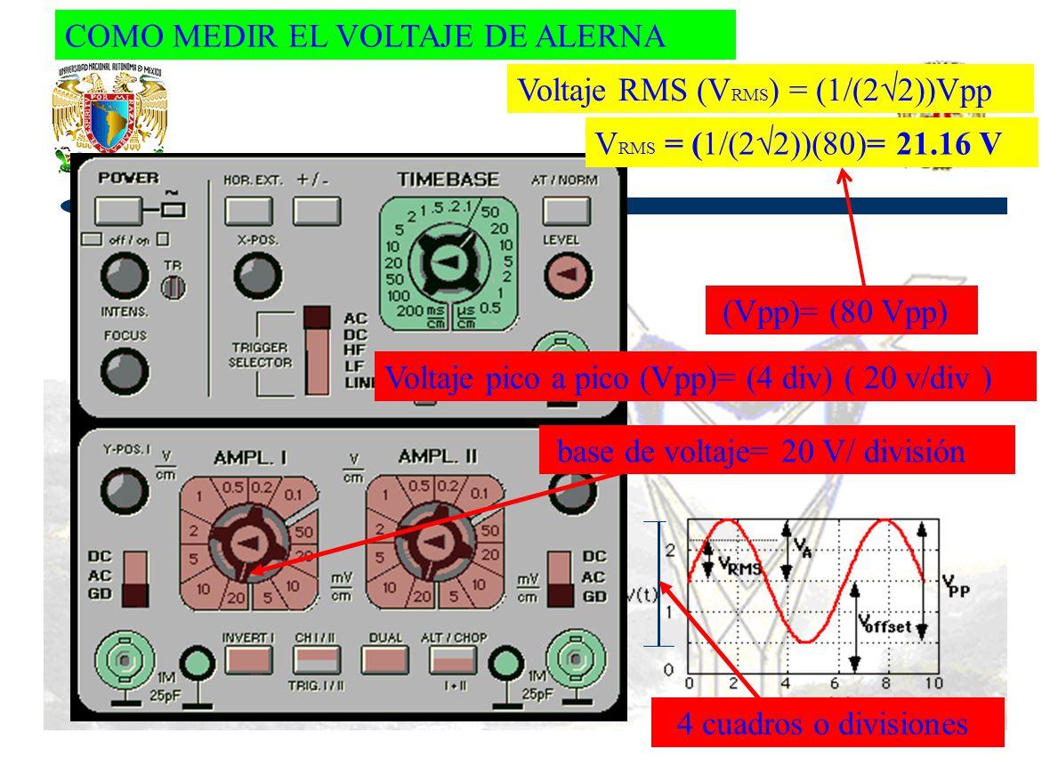 base de voltaje= 20 V/ división 4 cuadros o divisiones Voltaje pico a pico (Vpp)= (4 div) ( 20 v/div ) (Vpp)= (80 Vpp) Voltaje RMS (V RMS ) = (1/(22))