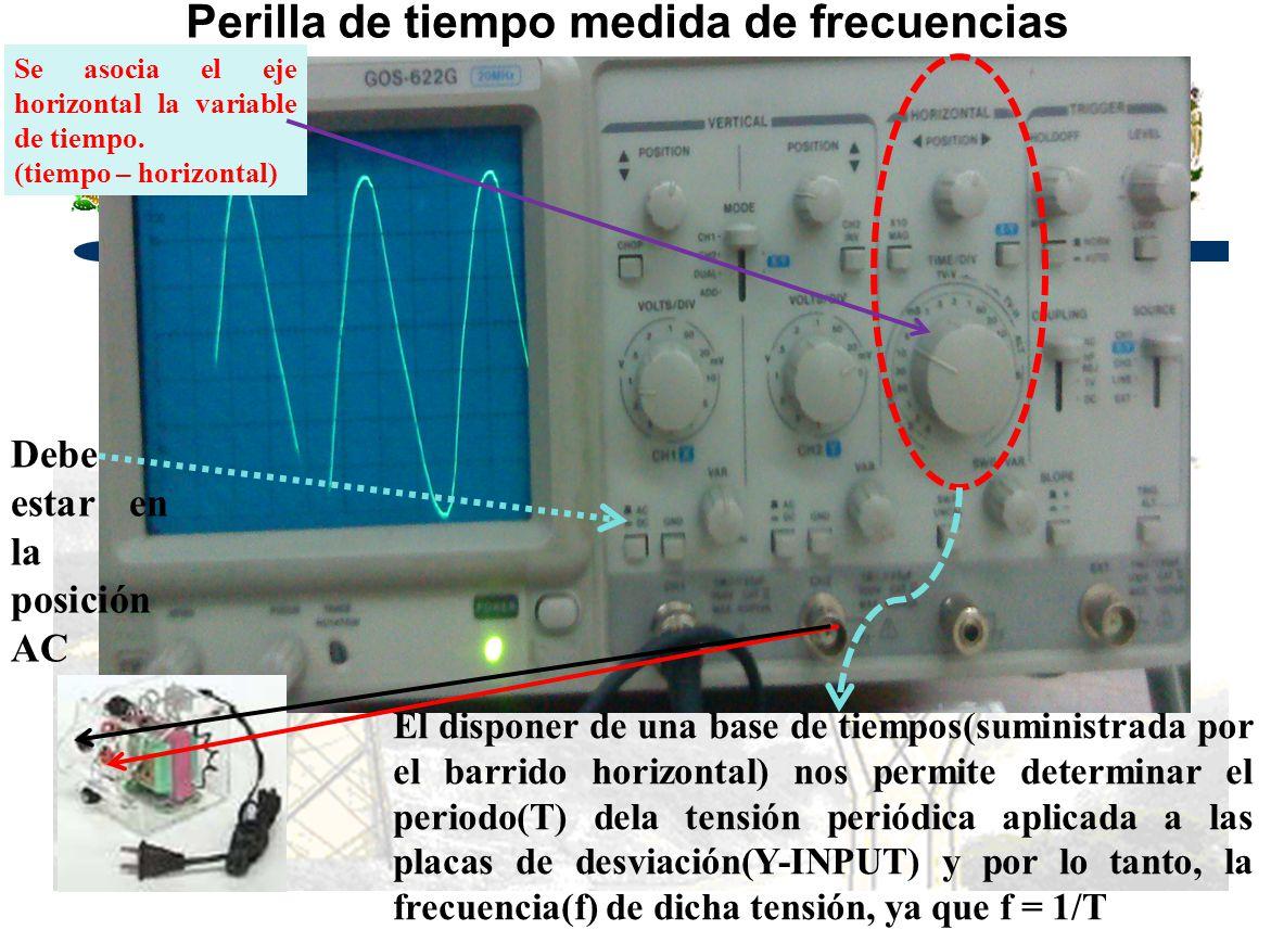 Perilla de tiempo medida de frecuencias El disponer de una base de tiempos(suministrada por el barrido horizontal) nos permite determinar el periodo(T