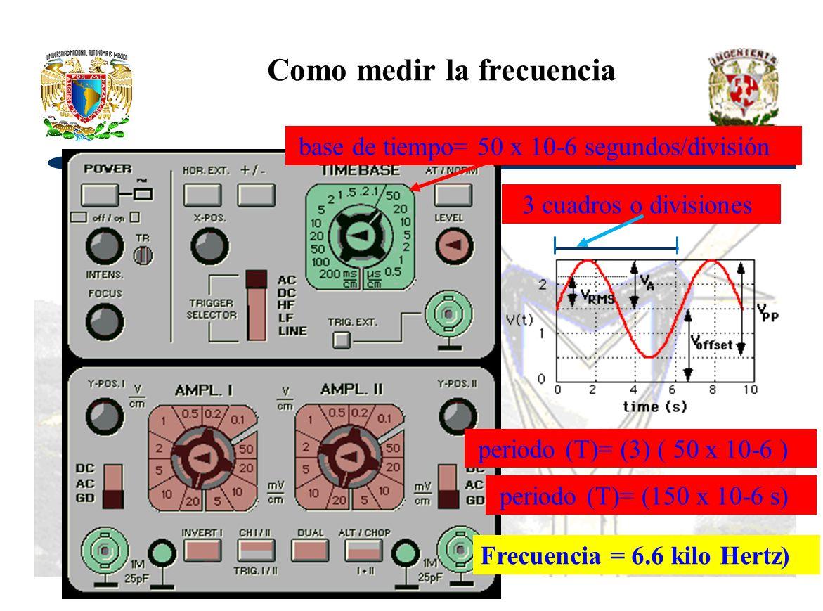 base de tiempo= 50 x 10-6 segundos/división 3 cuadros o divisiones periodo (T)= (3) ( 50 x 10-6 ) periodo (T)= (150 x 10-6 s) Frecuencia = 6.6 kilo He
