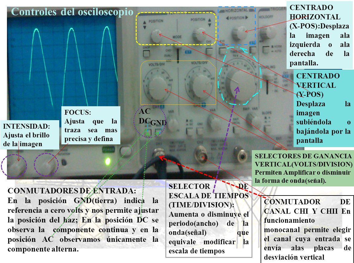TECLA DE FUNCIONAMIENTO MONOCANAL/BICANAL DUAL: Permite visualizar en pantalla el trazo de las dos señales simultaneas Cuando la tecla esta hacia adentro, la pantalla muestra la suma de las señales de los dos canales de entrada.
