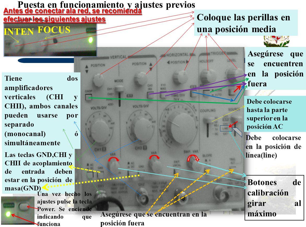 Todos los controles en off Ajustar el osciloscopio para visualizar el canal I o A (Al mismo tiempo se colocará como canal de disparo el I o A).