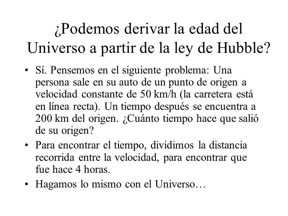 La Ley de Hubble = velocidad de recesión = constante de Hubble = distancia a la galaxia estudiada Conclusión: el Universo está en expansión, mientras