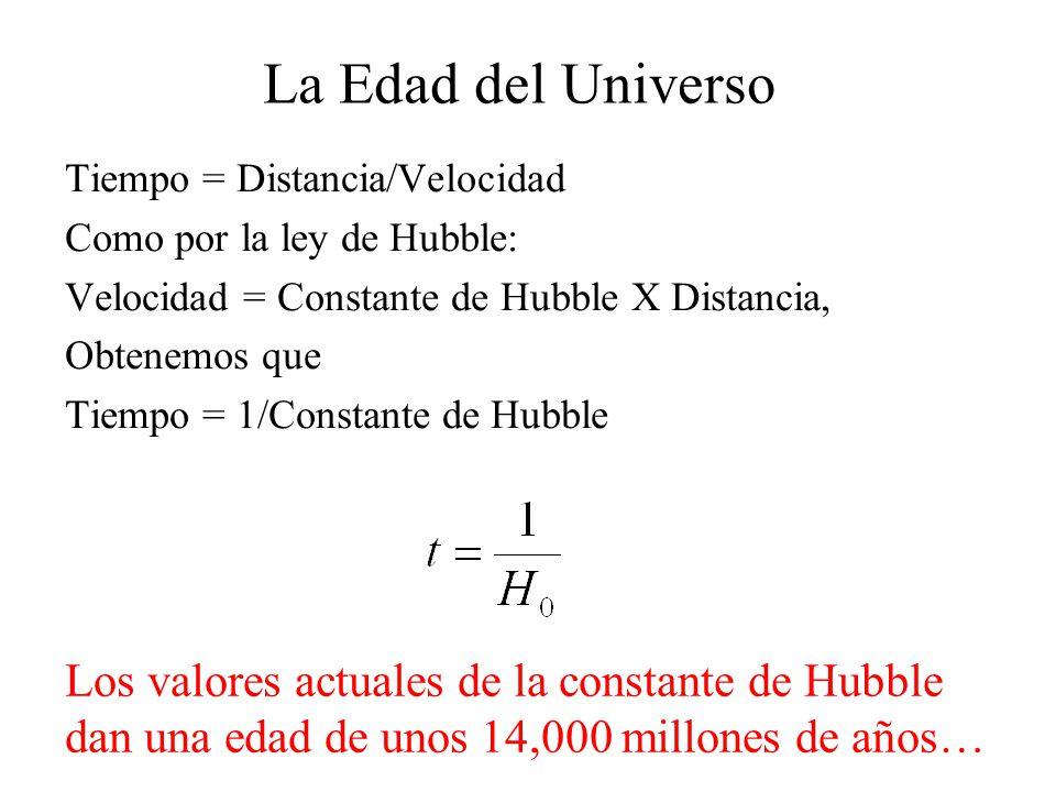¿Podemos derivar la edad del Universo a partir de la ley de Hubble? Sí. Pensemos en el siguiente problema: Una persona sale en su auto de un punto de