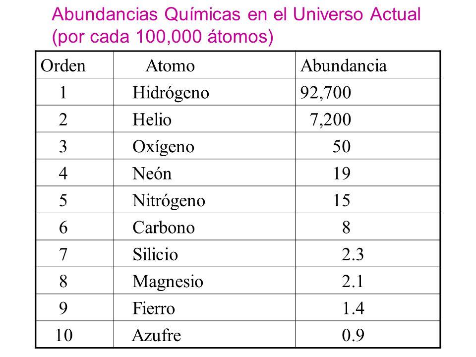 Gracias a la muerte de las estrellas, la composición química del Universo fue cambiando