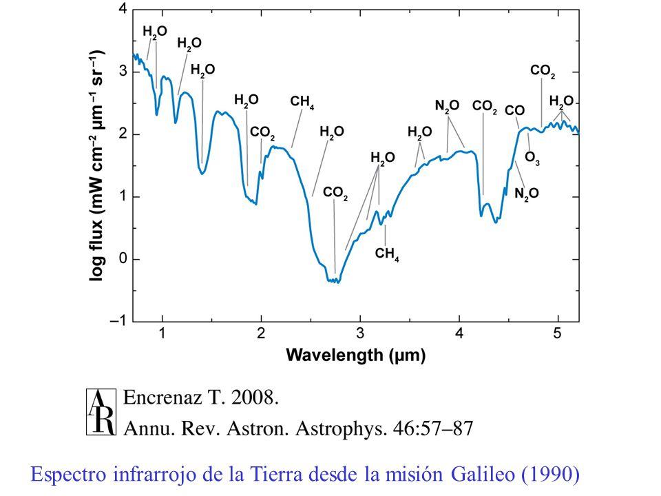 Agua en la Tierra La masa total es de 1.4 X 10**21 kg (la masa total de la Tierra es de 6.0 X 10**24 kg). 97.2% está en los océanos. 1.8% está en los