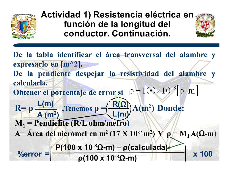 Actividad 1) Resistencia eléctrica en función de la longitud del conductor. Continuación. De la tabla identificar el área transversal del alambre y ex