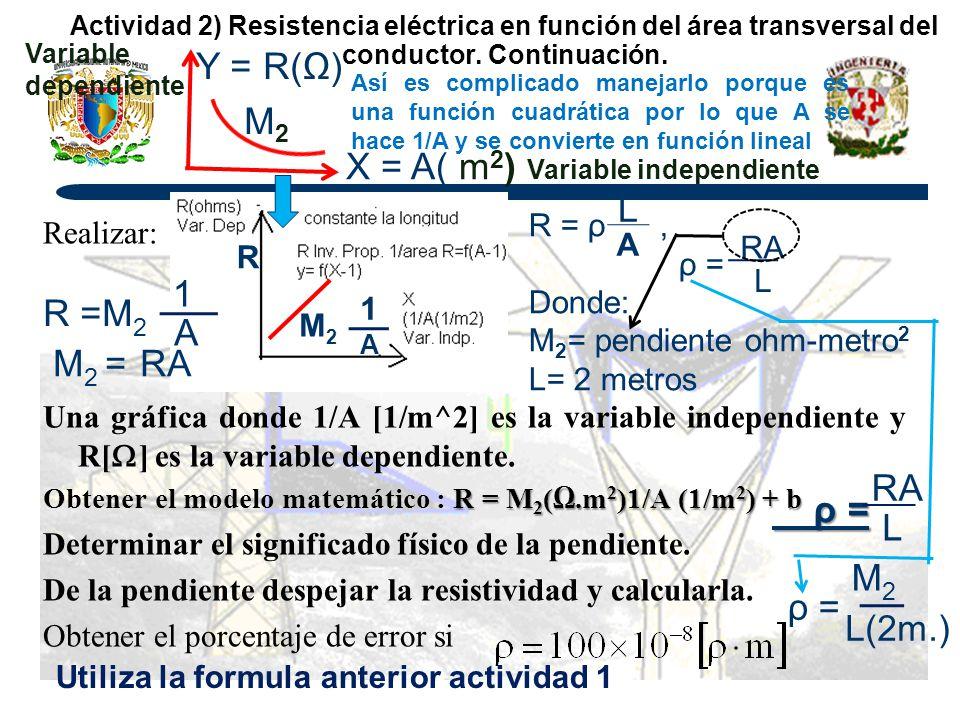Actividad 2) Resistencia eléctrica en función del área transversal del conductor. Continuación. Realizar: Una gráfica donde 1/A [1/m^2] es la variable