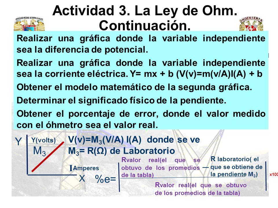 Actividad 3. La Ley de Ohm. Continuación. Realizar una gráfica donde la variable independiente sea la diferencia de potencial. Realizar una gráfica do