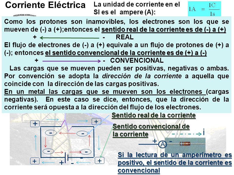 Corriente Eléctrica La unidad de corriente en el SI es el ampere (A): sentido real de la corriente es de (-) a (+) Como los protones son inamovibles,