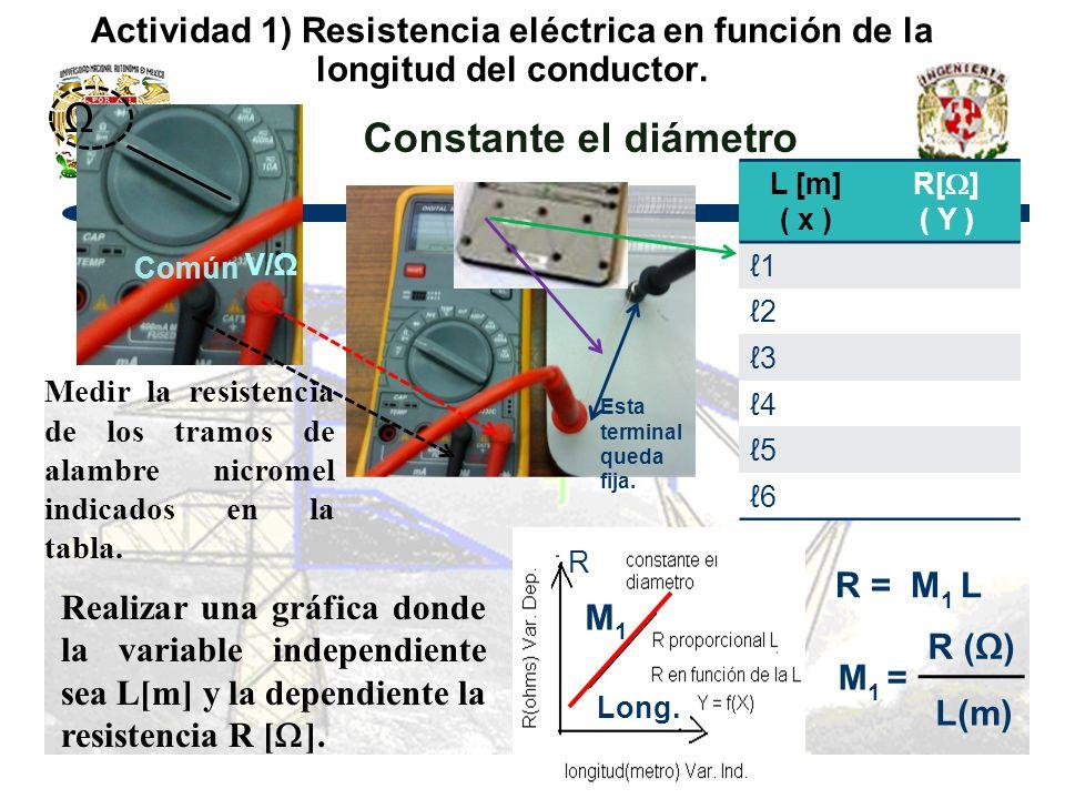 Actividad 1) Resistencia eléctrica en función de la longitud del conductor. Medir la resistencia de los tramos de alambre nicromel indicados en la tab