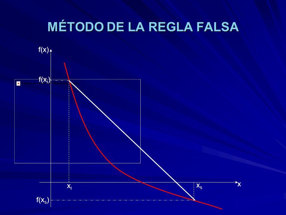 MÉTODO DE LA REGLA FALSA xixi xsxs f(x) x f(x i ) f(x s )