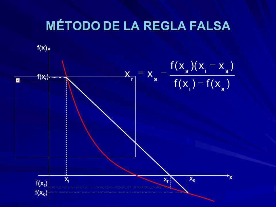 MÉTODO DE LA REGLA FALSA xixi xsxs xrxr f(x) x f(x i ) f(x s ) f(x r ) )x(f)x(f )xx)(x(f xx si sis sr