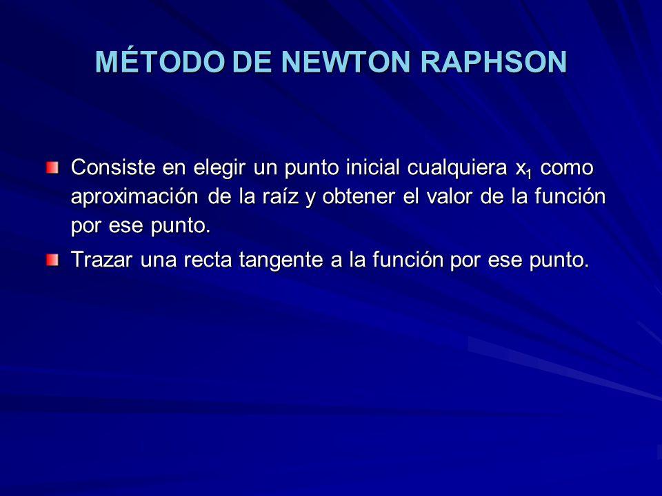 MÉTODO DE NEWTON RAPHSON Consiste en elegir un punto inicial cualquiera x 1 como aproximación de la raíz y obtener el valor de la función por ese punt