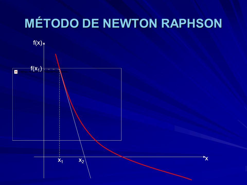MÉTODO DE NEWTON RAPHSON x1x1 f(x) x f(x 1 ) x2x2