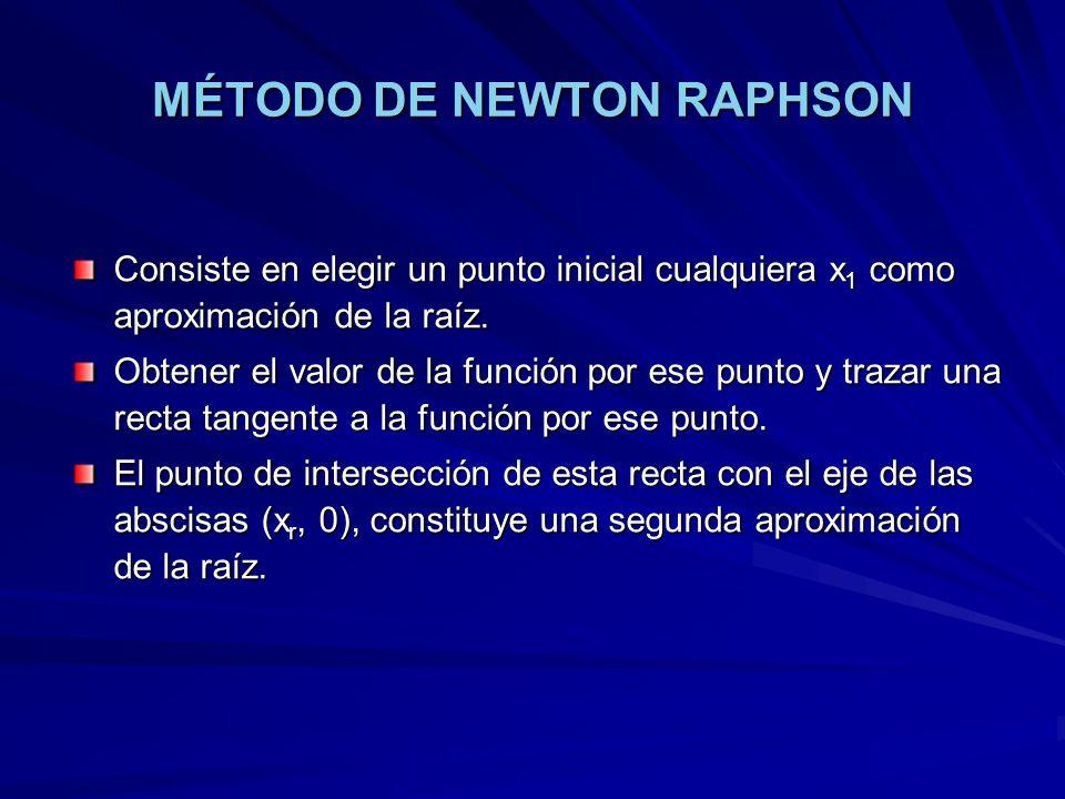 MÉTODO DE NEWTON RAPHSON Consiste en elegir un punto inicial cualquiera x 1 como aproximación de la raíz. Obtener el valor de la función por ese punto