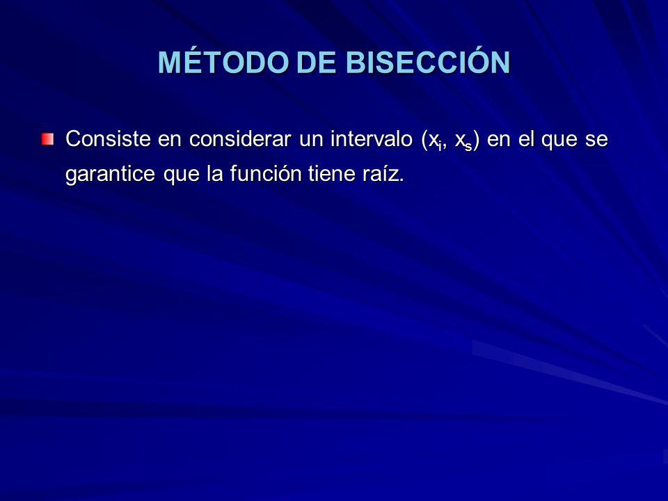 MÉTODO DE NEWTON RAPHSON x1x1 f(x) x f(x 1 )