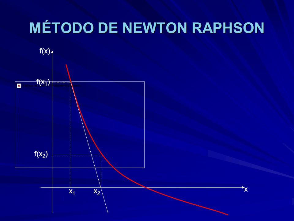 MÉTODO DE NEWTON RAPHSON x1x1 f(x) x f(x 1 ) x2x2 f(x 2 )