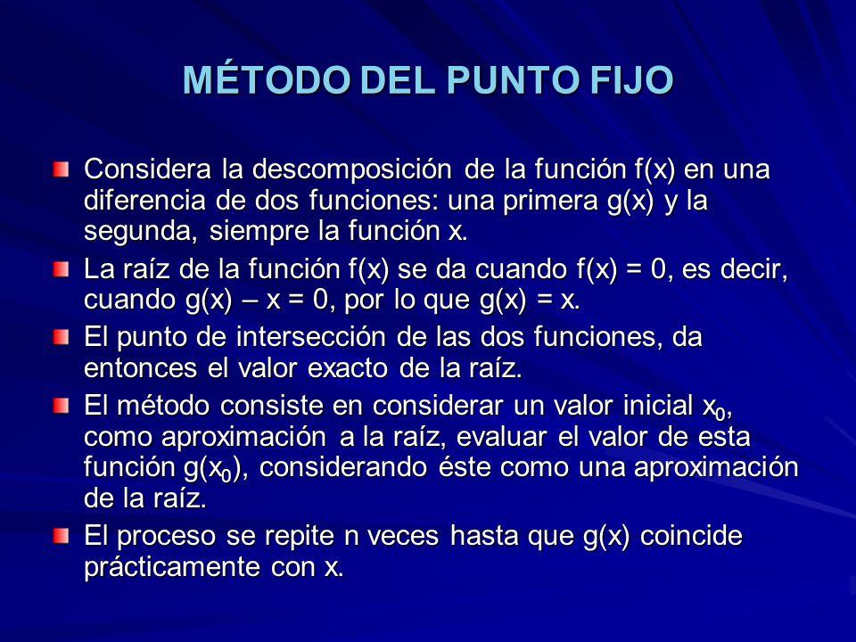 MÉTODO DEL PUNTO FIJO Considera la descomposición de la función f(x) en una diferencia de dos funciones: una primera g(x) y la segunda, siempre la fun