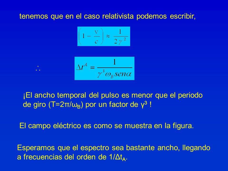 tenemos que en el caso relativista podemos escribir, ¡El ancho temporal del pulso es menor que el periodo de giro (T=2π/ω B ) por un factor de γ 3 ! E
