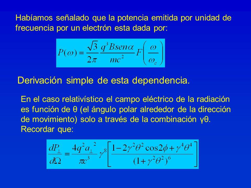 Habíamos señalado que la potencia emitida por unidad de frecuencia por un electrón esta dada por: Derivación simple de esta dependencia. En el caso re