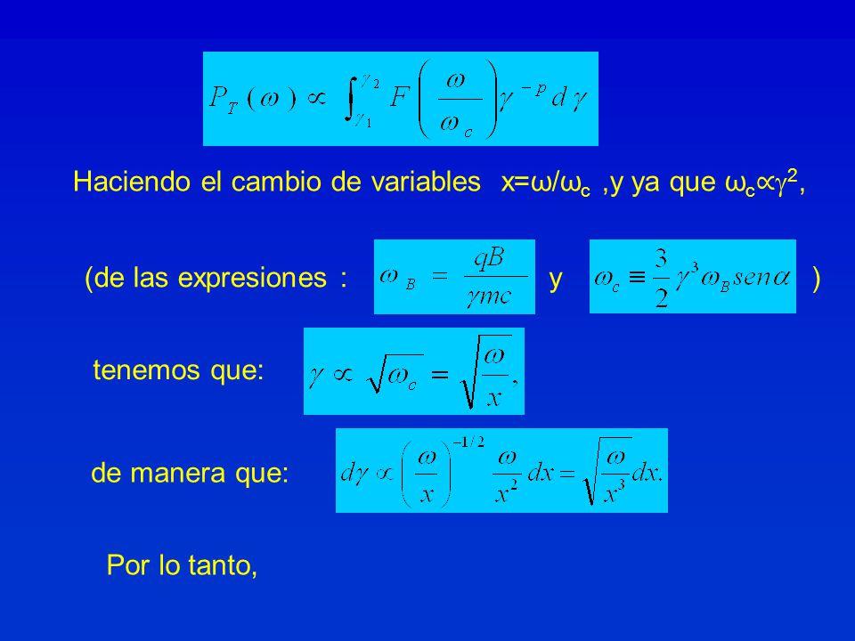 Haciendo el cambio de variables x=ω/ω c,y ya que ω c 2, (de las expresiones :y) tenemos que: de manera que: Por lo tanto,