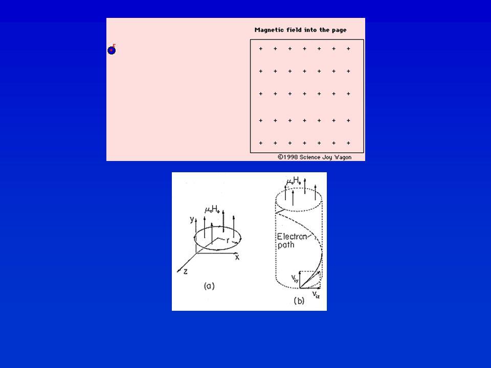 tenemos que en el caso relativista podemos escribir, ¡El ancho temporal del pulso es menor que el periodo de giro (T=2π/ω B ) por un factor de γ 3 .