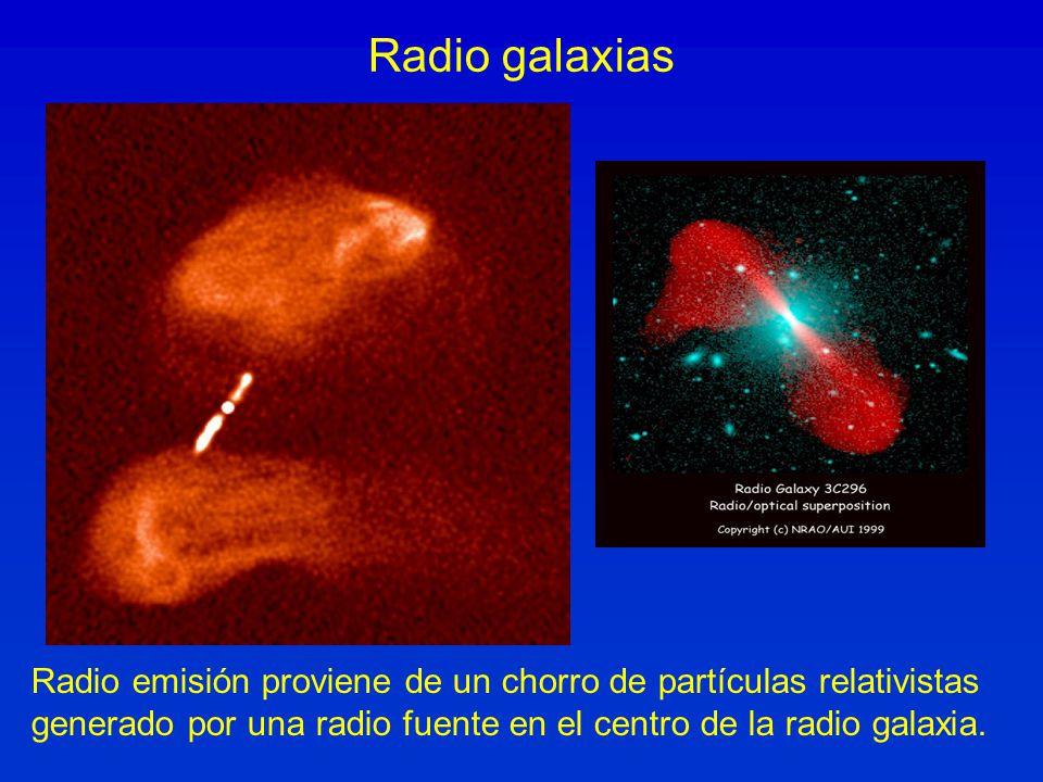 Radio emisión proviene de un chorro de partículas relativistas generado por una radio fuente en el centro de la radio galaxia. Radio galaxias