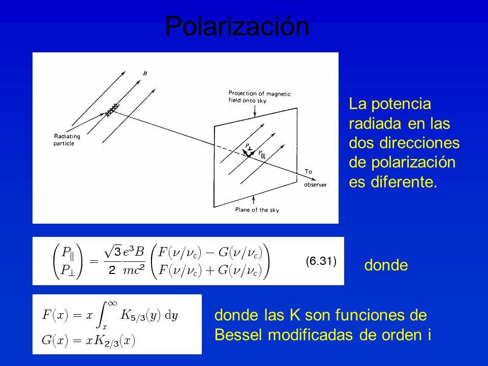 Polarización La potencia radiada en las dos direcciones de polarización es diferente. donde donde las K son funciones de Bessel modificadas de orden i