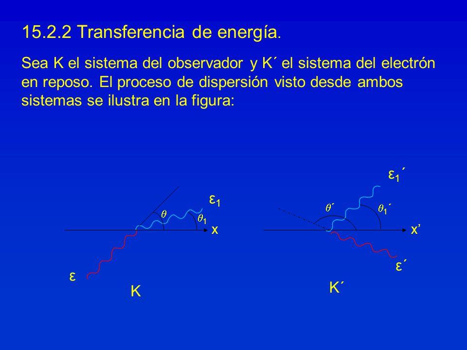 15.2.2 Transferencia de energía. Sea K el sistema del observador y K´ el sistema del electrón en reposo. El proceso de dispersión visto desde ambos si
