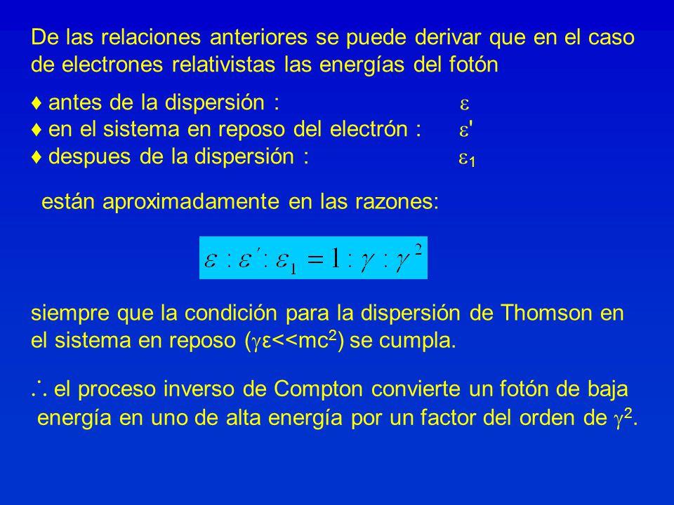 De las relaciones anteriores se puede derivar que en el caso de electrones relativistas las energías del fotón antes de la dispersión : en el sistema