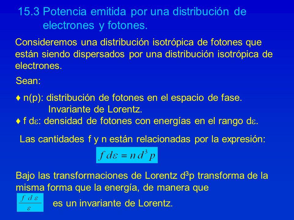 Sean: n(p): distribución de fotones en el espacio de fase. Invariante de Lorentz. f d : densidad de fotones con energías en el rango d. Bajo las trans