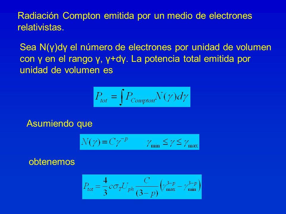 Radiación Compton emitida por un medio de electrones relativistas. Asumiendo que obtenemos Sea N(γ)dγ el número de electrones por unidad de volumen co