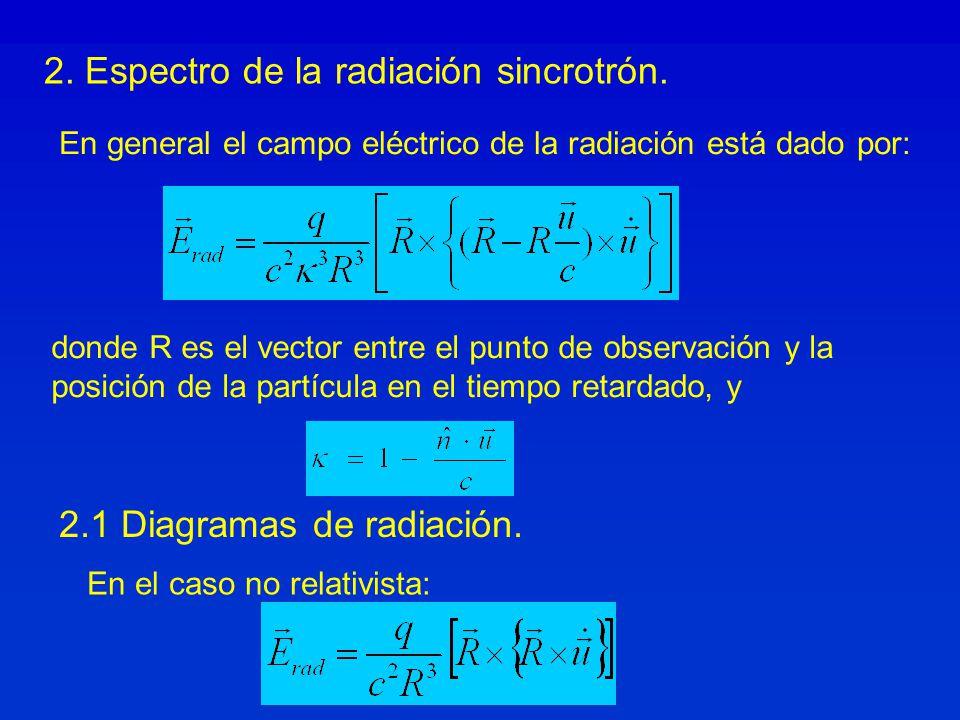 2. Espectro de la radiación sincrotrón. donde R es el vector entre el punto de observación y la posición de la partícula en el tiempo retardado, y 2.1