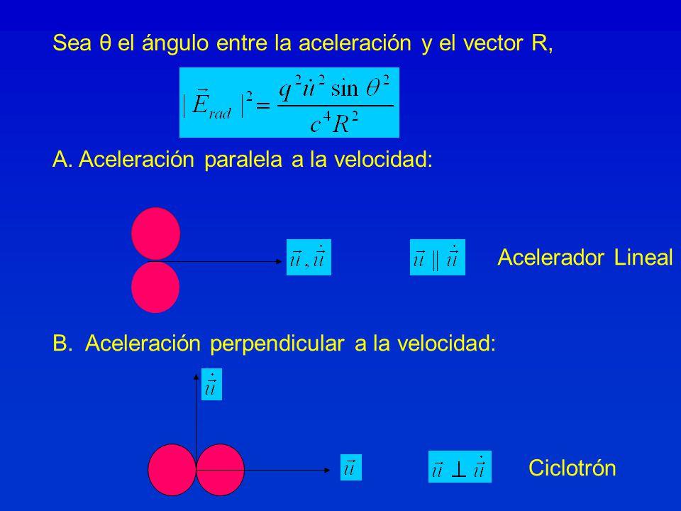 Sea θ el ángulo entre la aceleración y el vector R, A. Aceleración paralela a la velocidad: B. Aceleración perpendicular a la velocidad: Acelerador Li