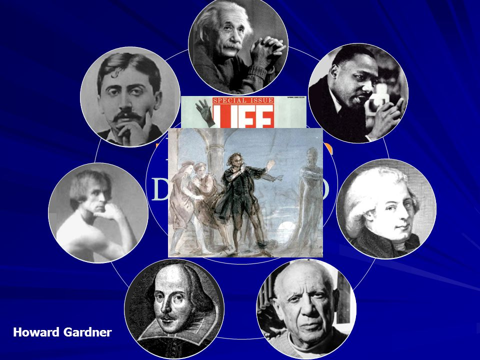 SOCIO- EMOCIONAL LÓGICO- MATEMÁTICA CORPORAL INTRA- PERSONAL MUSICAL ESPACIAL LINGÜÍSTICA E = m·c² Howard Gardner