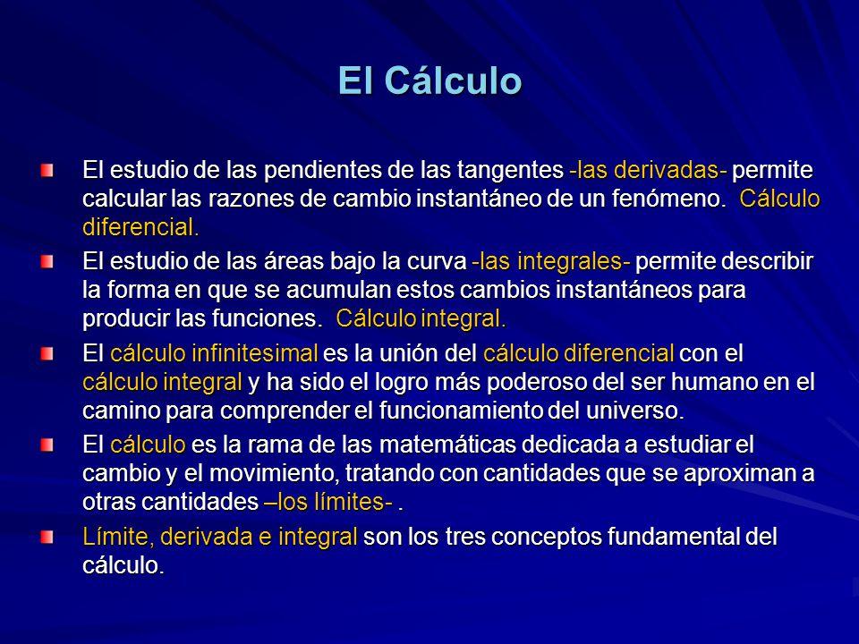 El Cálculo El estudio de las pendientes de las tangentes -las derivadas- permite calcular las razones de cambio instantáneo de un fenómeno. Cálculo di