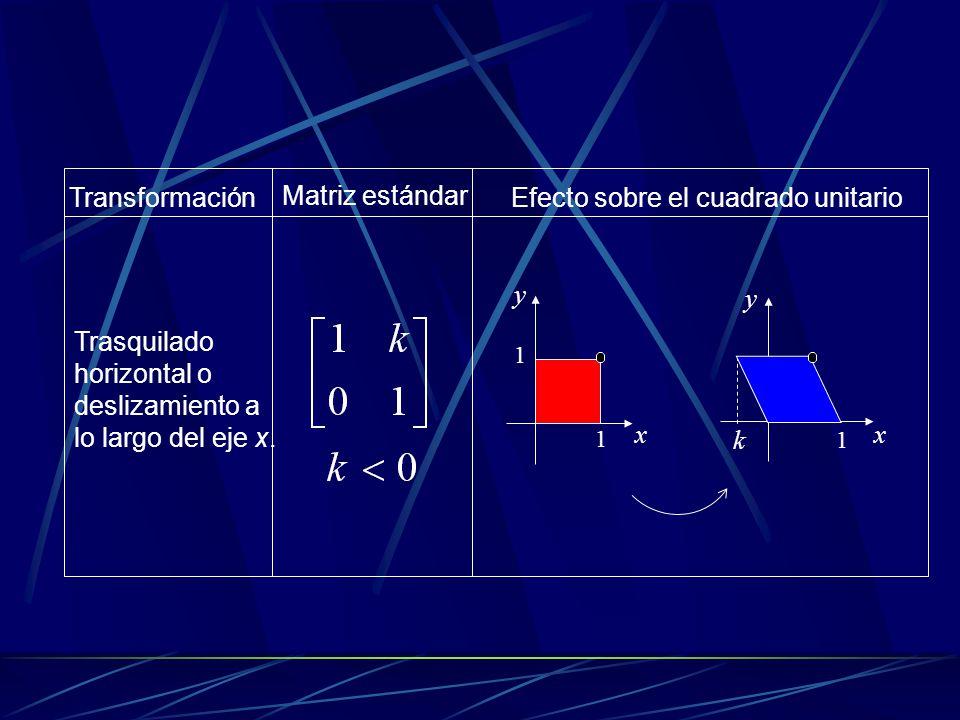 Trasquilado horizontal o deslizamiento a lo largo del eje x.