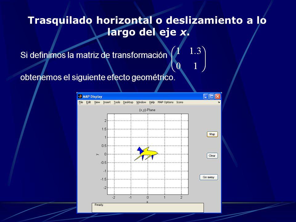 Si definimos la matriz de transformación obtenemos el siguiente efecto geométrico.