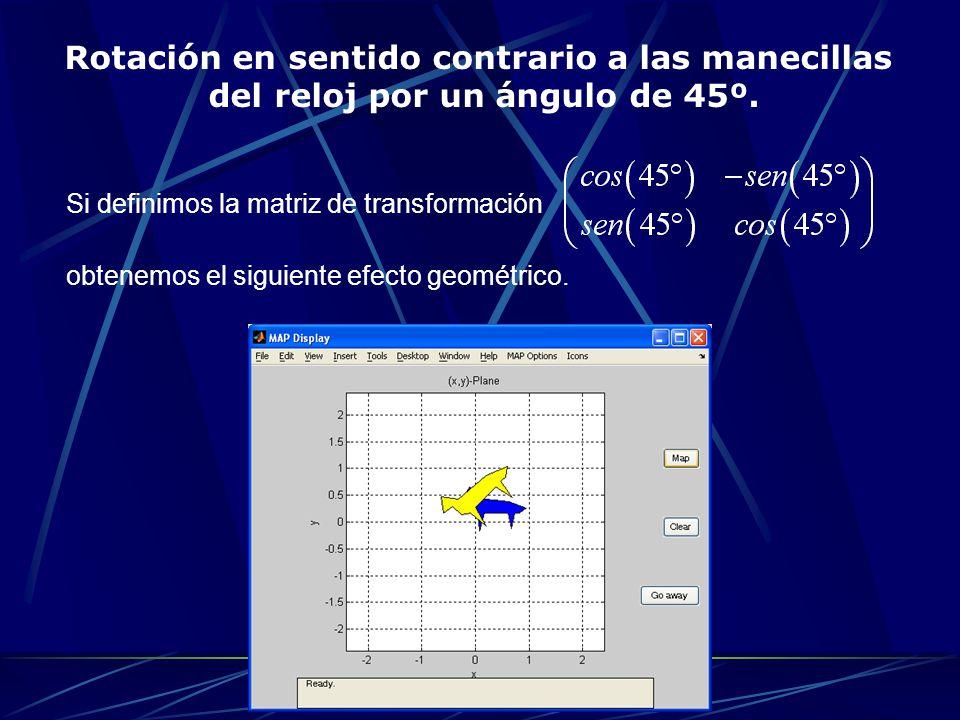 Si definimos la matriz de transformación obtenemos el siguiente efecto geométrico. Rotación en sentido contrario a las manecillas del reloj por un áng