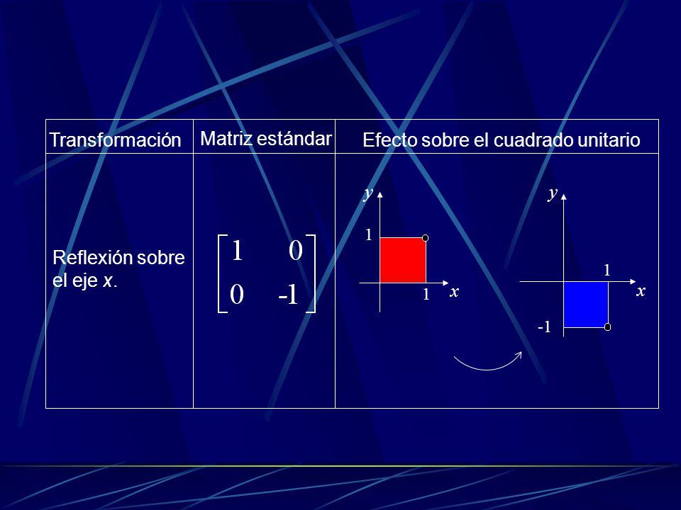 Reflexión sobre el eje x.