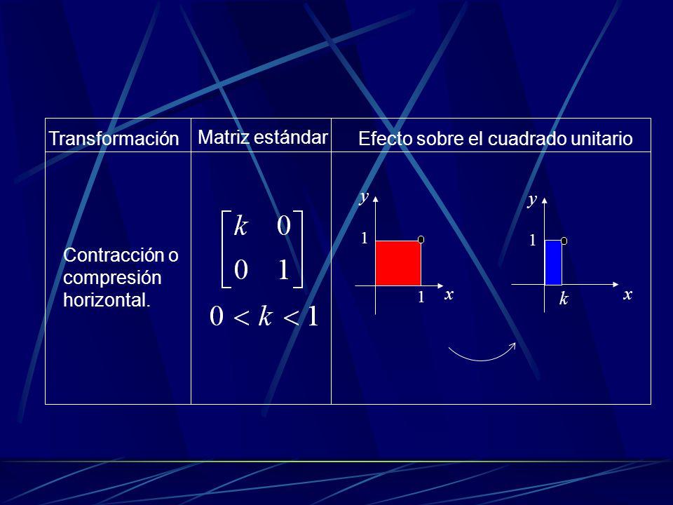 Contracción o compresión horizontal.