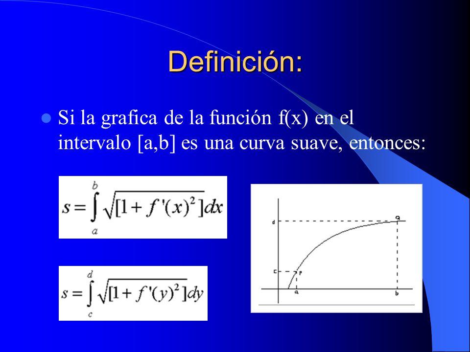 Definición: Si la grafica de la función f(x) en el intervalo [a,b] es una curva suave, entonces: