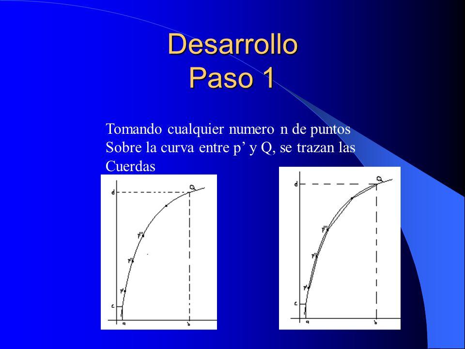 Desarrollo Paso 1 Tomando cualquier numero n de puntos Sobre la curva entre p y Q, se trazan las Cuerdas