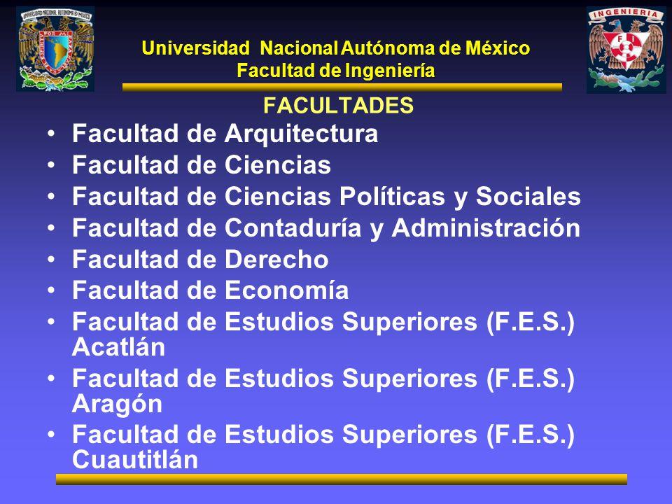 Universidad Nacional Autónoma de México Facultad de Ingeniería FACULTADES Facultad de Arquitectura Facultad de Ciencias Facultad de Ciencias Políticas