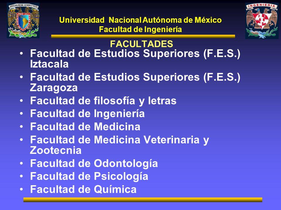 Universidad Nacional Autónoma de México Facultad de Ingeniería FACULTADES Facultad de Estudios Superiores (F.E.S.) Iztacala Facultad de Estudios Super