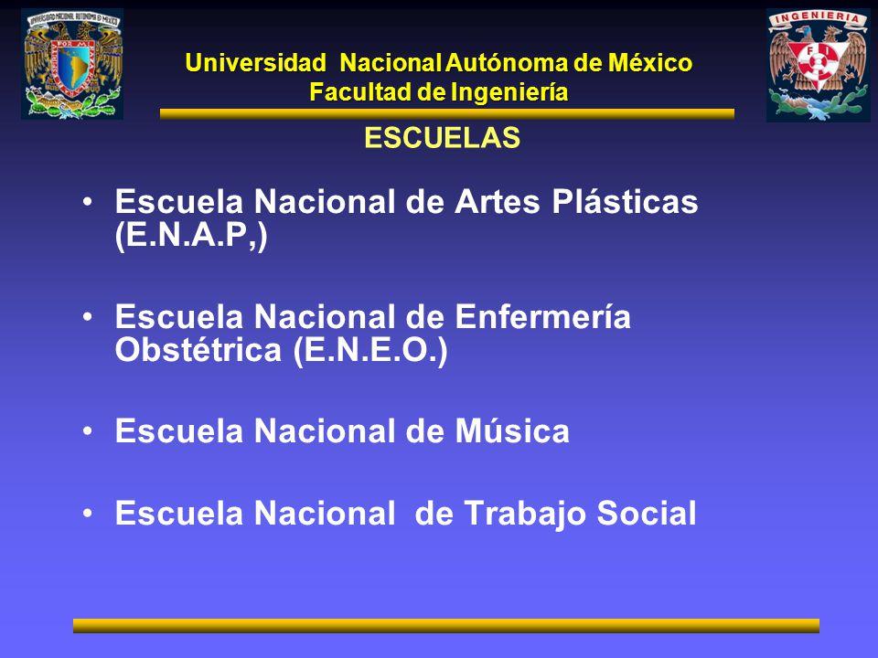 Universidad Nacional Autónoma de México Facultad de Ingeniería ESCUELAS Escuela Nacional de Artes Plásticas (E.N.A.P,) Escuela Nacional de Enfermería