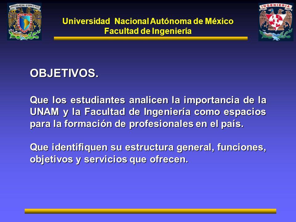 Universidad Nacional Autónoma de México Facultad de Ingeniería OBJETIVOS. Que los estudiantes analicen la importancia de la UNAM y la Facultad de Inge