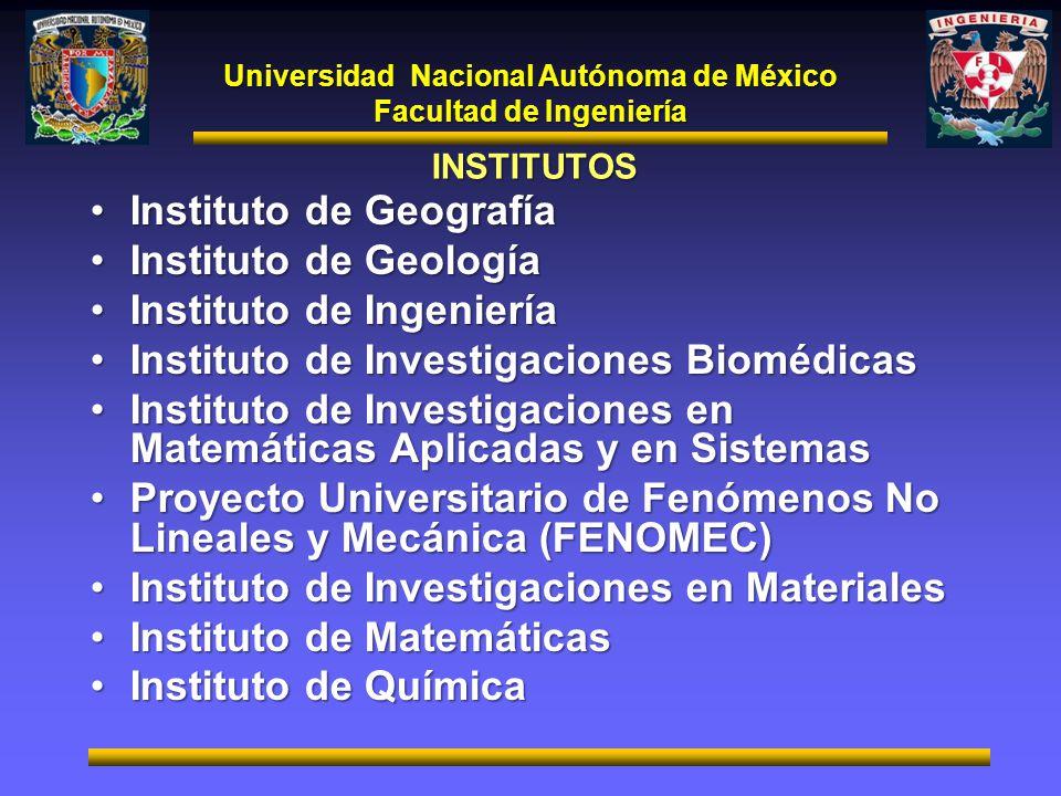 Universidad Nacional Autónoma de México Facultad de Ingeniería INSTITUTOS Instituto de GeografíaInstituto de Geografía Instituto de GeologíaInstituto